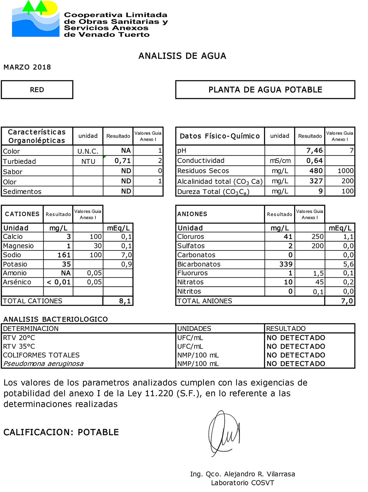AGUA PRODUCTO MAR 18 (1)